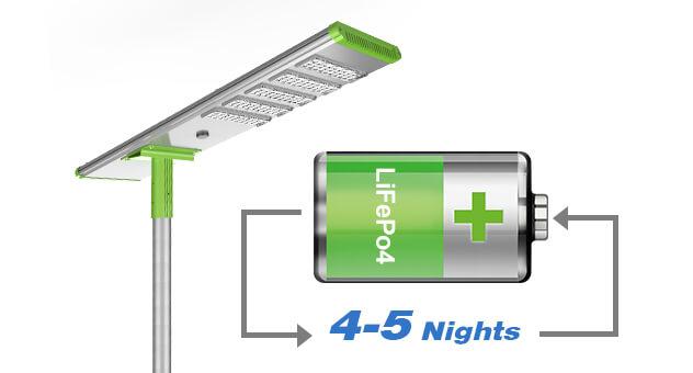 lifepo4-battery