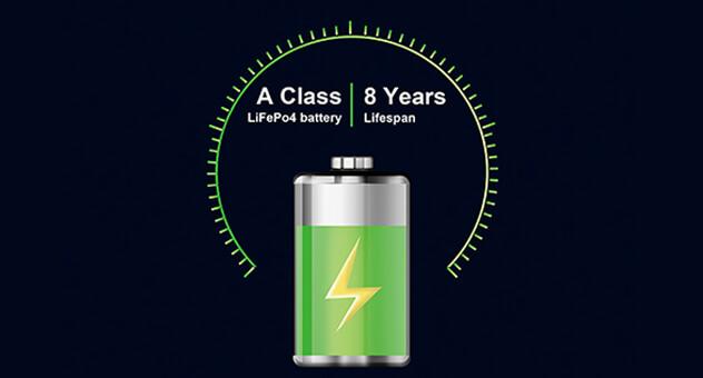 super-big-battery-box