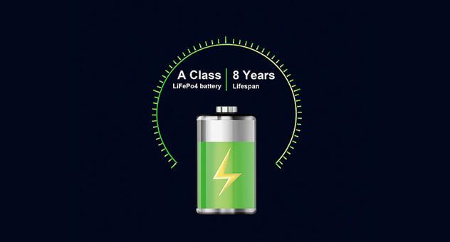 a-class-battery