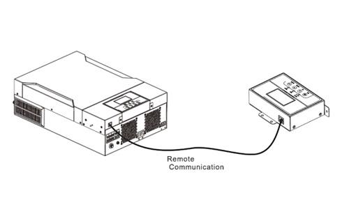 mobile-display-hybrid-solar-inverter-02