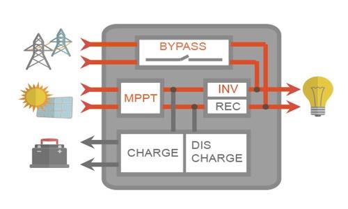 wifi-monitoring-hybrid-solar-inverter-07