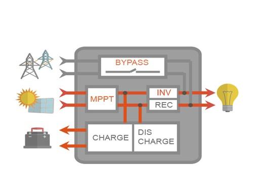 wifi-monitoring-hybrid-solar-inverter-08